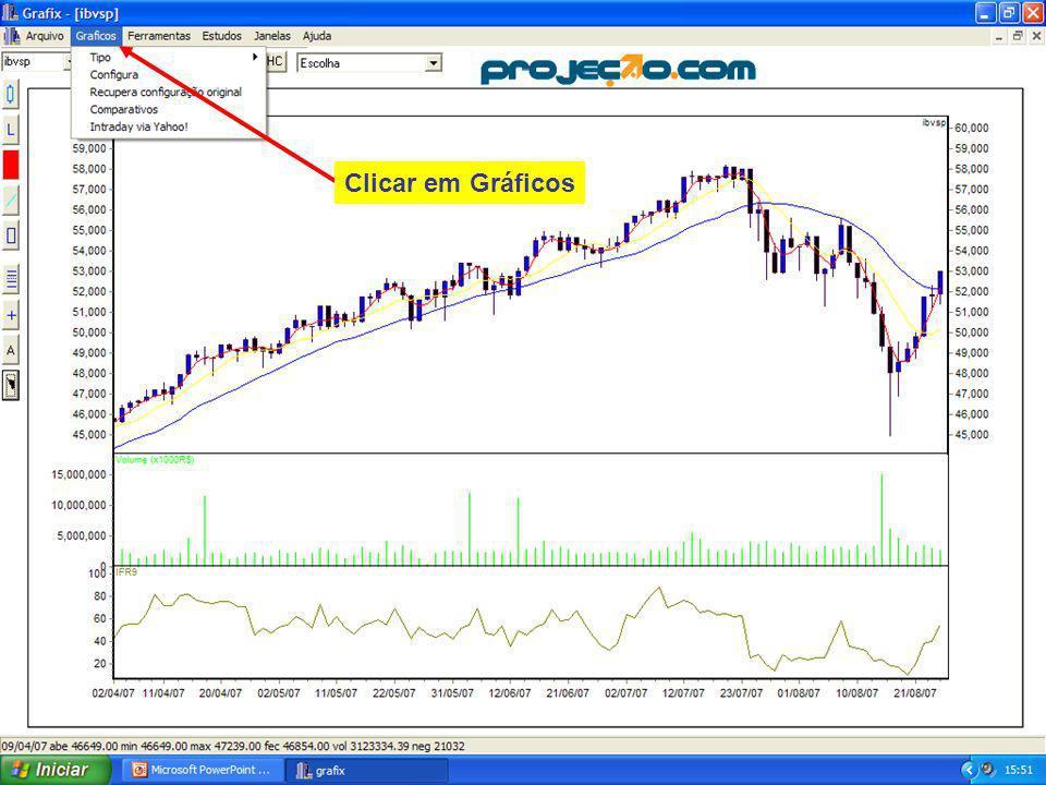 126 Clicar em:SairClicar em Gráficos