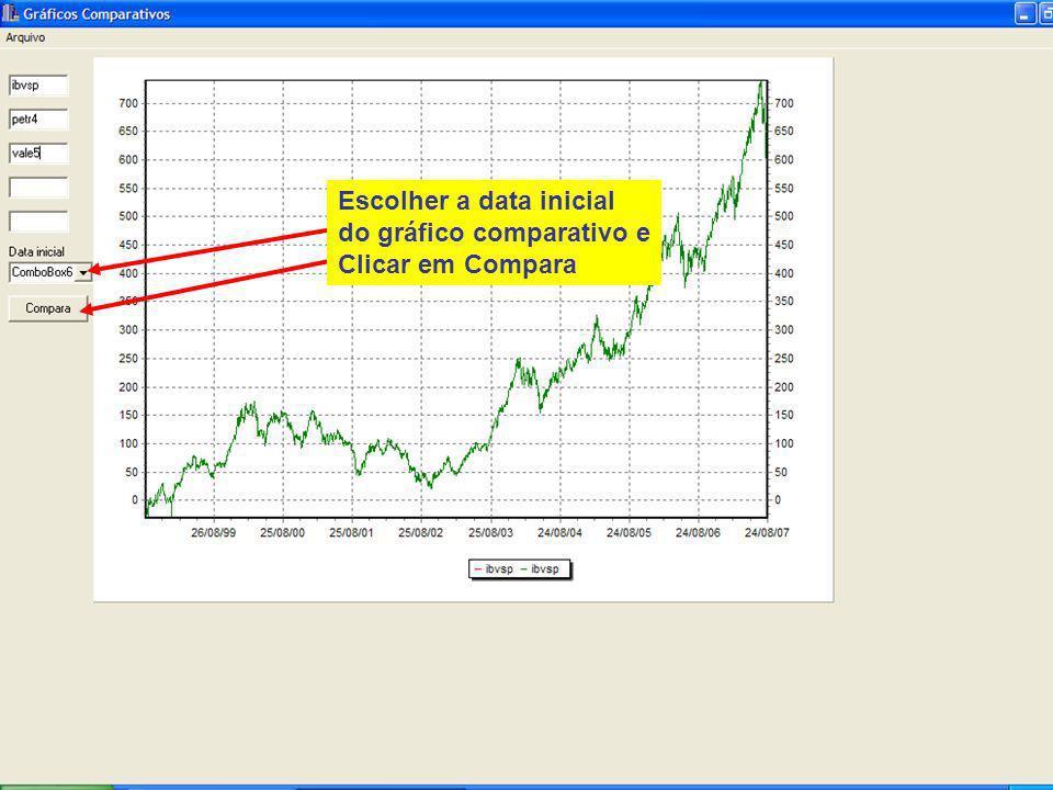 131 Escolher a data inicial do gráfico comparativo e Clicar em Compara
