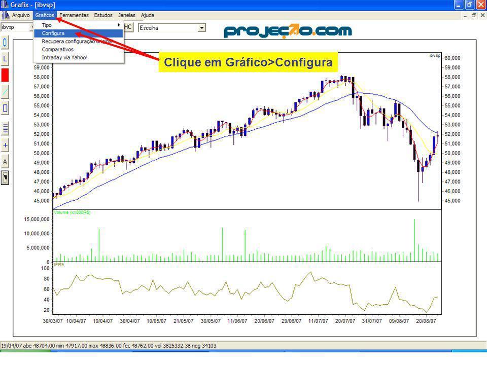 14 Clique em Gráfico>Configura
