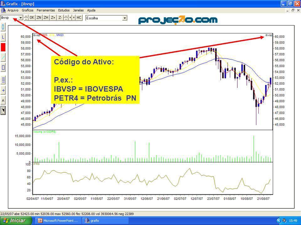 4 Código do Ativo: P.ex.: IBVSP = IBOVESPA PETR4 = Petrobrás PN