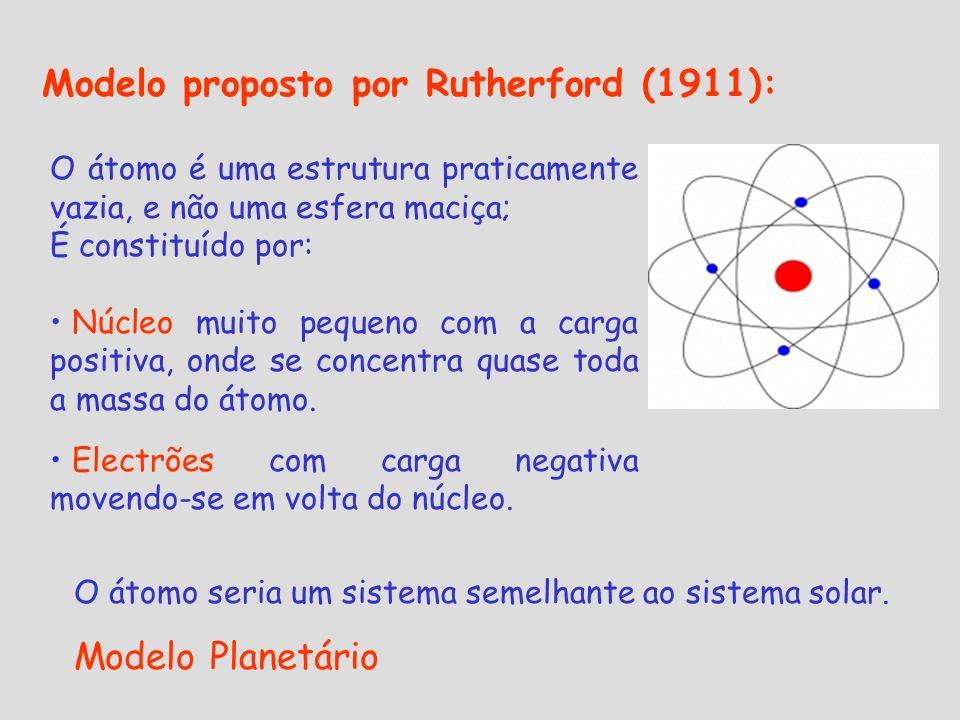 Modelo proposto por Rutherford (1911): O átomo é uma estrutura praticamente vazia, e não uma esfera maciça; É constituído por: Núcleo muito pequeno co