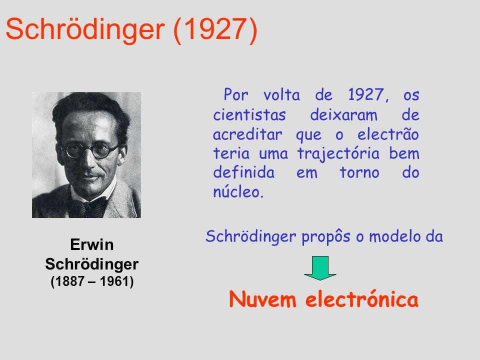 Por volta de 1927, os cientistas deixaram de acreditar que o electrão teria uma trajectória bem definida em torno do núcleo. Schrödinger (1927) Erwin