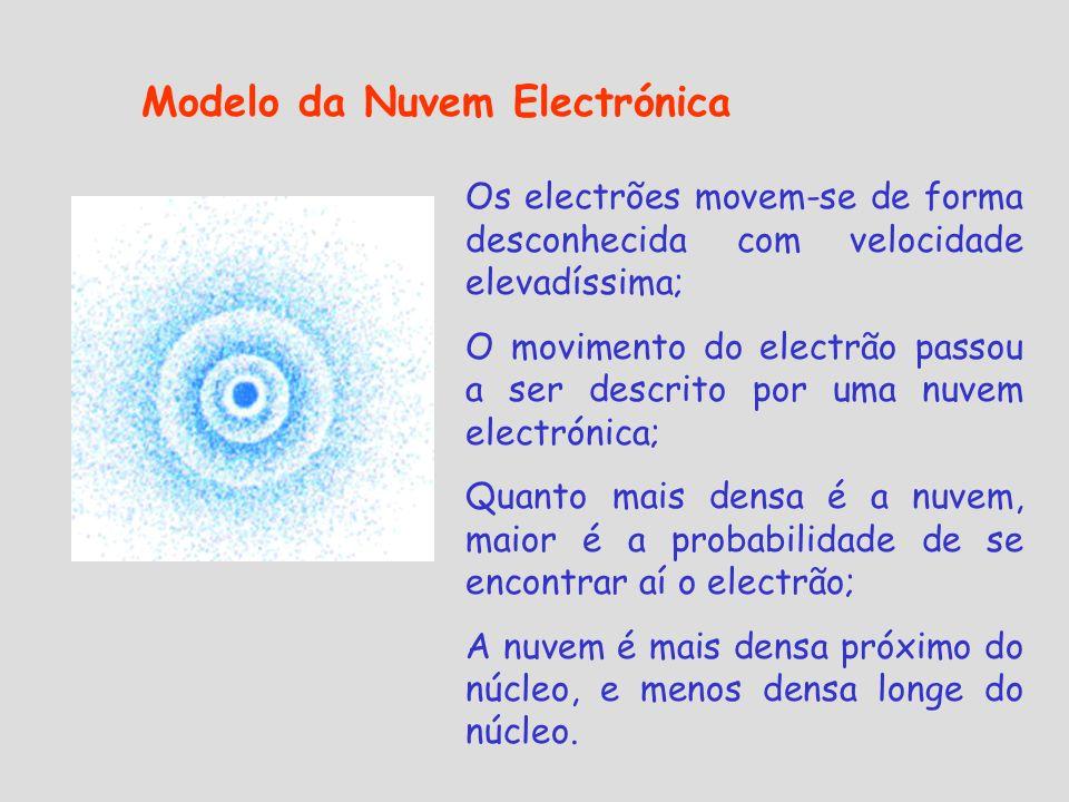 Os electrões movem-se de forma desconhecida com velocidade elevadíssima; O movimento do electrão passou a ser descrito por uma nuvem electrónica; Quan