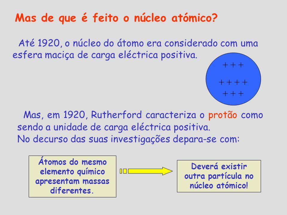 Mas de que é feito o núcleo atómico? Até 1920, o núcleo do átomo era considerado com uma esfera maciça de carga eléctrica positiva. + + + + + + + + +