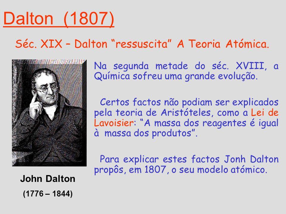 Átomo Modelo proposto por Dalton: A matéria é composta por pequenos corpúsculos, que não se subdividem – os Átomos; Os átomos do mesmo elemento são iguais entre si – têm a mesma massa; A matéria é formada pela união de diferentes átomos em proporções definidas.