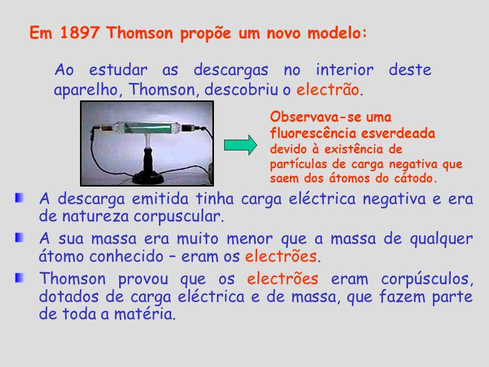 Em 1897 Thomson propõe um novo modelo: Ao estudar as descargas no interior deste aparelho, Thomson, descobriu o electrão. A descarga emitida tinha car