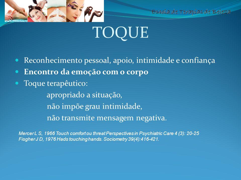 Escola de Terapias de Beleza TOQUE Reconhecimento pessoal, apoio, intimidade e confiança Encontro da emoção com o corpo Toque terapêutico: apropriado