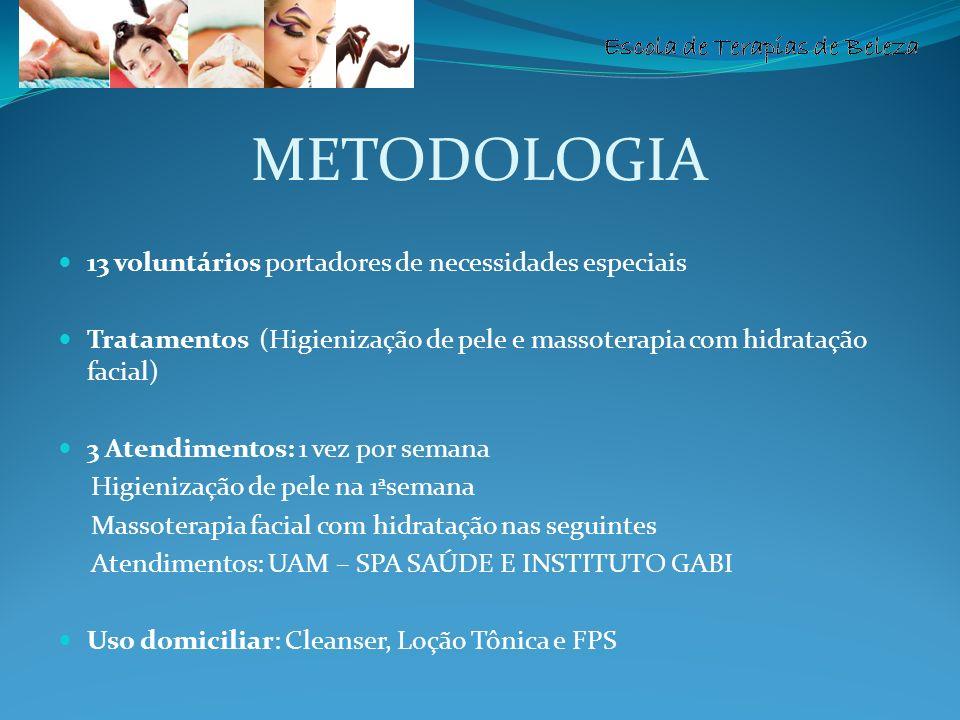 Escola de Terapias de Beleza METODOLOGIA 13 voluntários portadores de necessidades especiais Tratamentos (Higienização de pele e massoterapia com hidr
