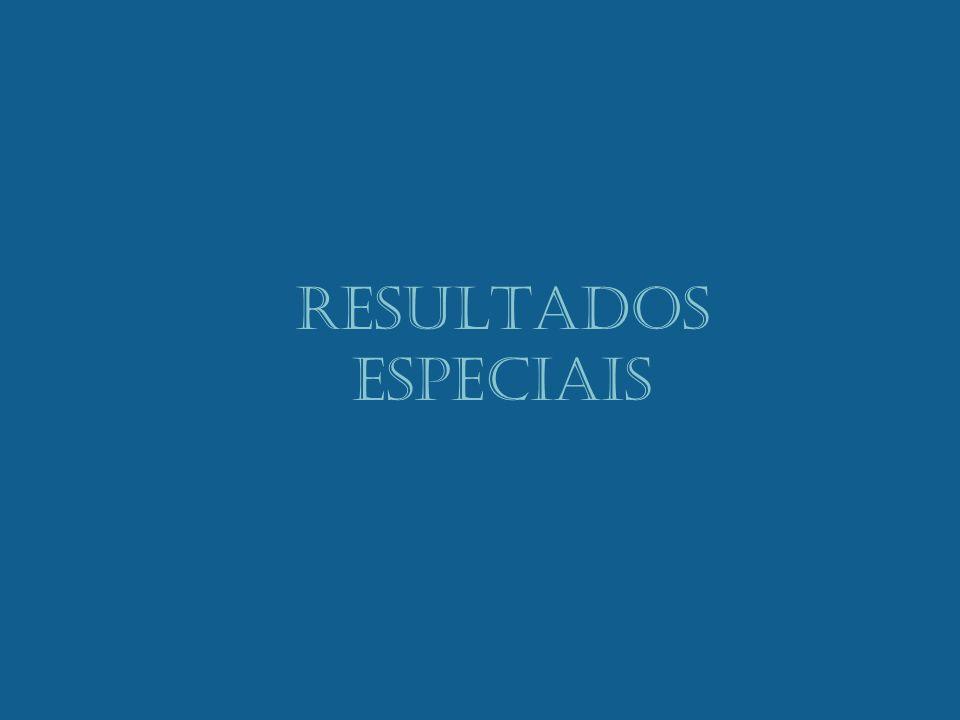 Escola de Terapias de Beleza RESULTADOS ESPECIAIS