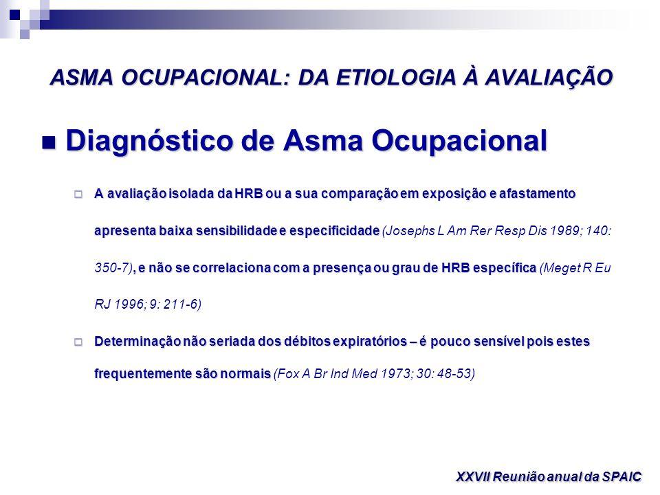 ASMA OCUPACIONAL: DA ETIOLOGIA À AVALIAÇÃO Diagnóstico de Asma Ocupacional Diagnóstico de Asma Ocupacional A avaliação isolada da HRB ou a sua compara