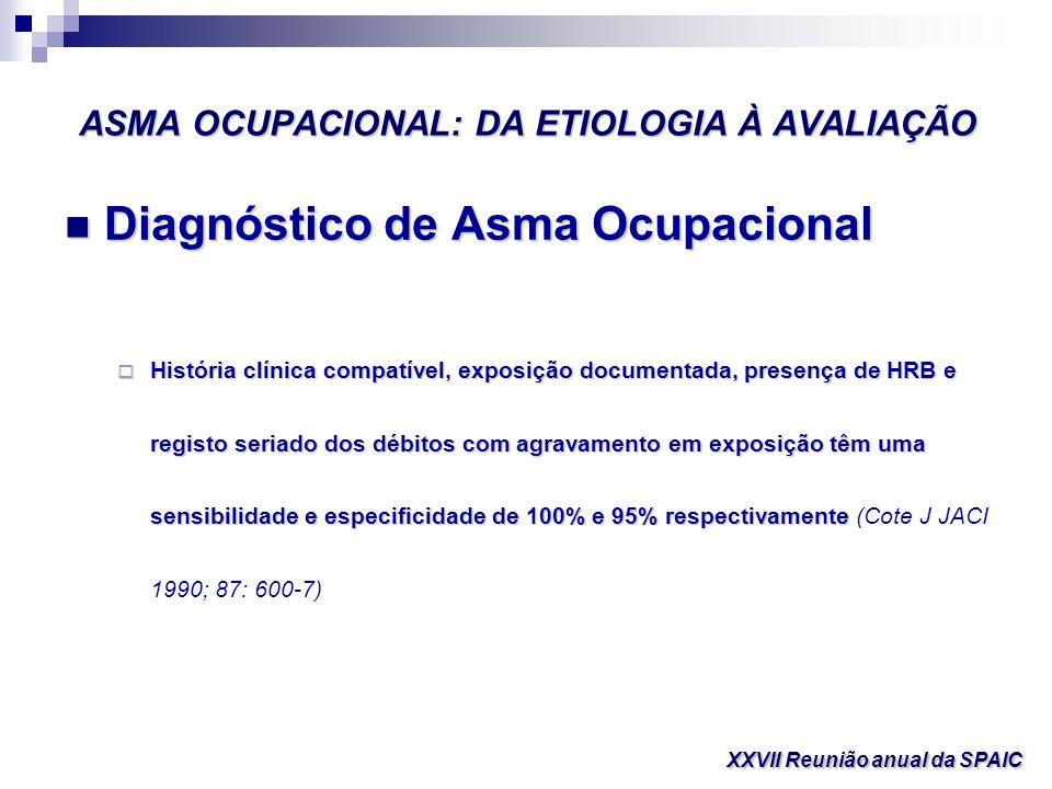 ASMA OCUPACIONAL: DA ETIOLOGIA À AVALIAÇÃO Diagnóstico de Asma Ocupacional Diagnóstico de Asma Ocupacional História clínica compatível, exposição docu