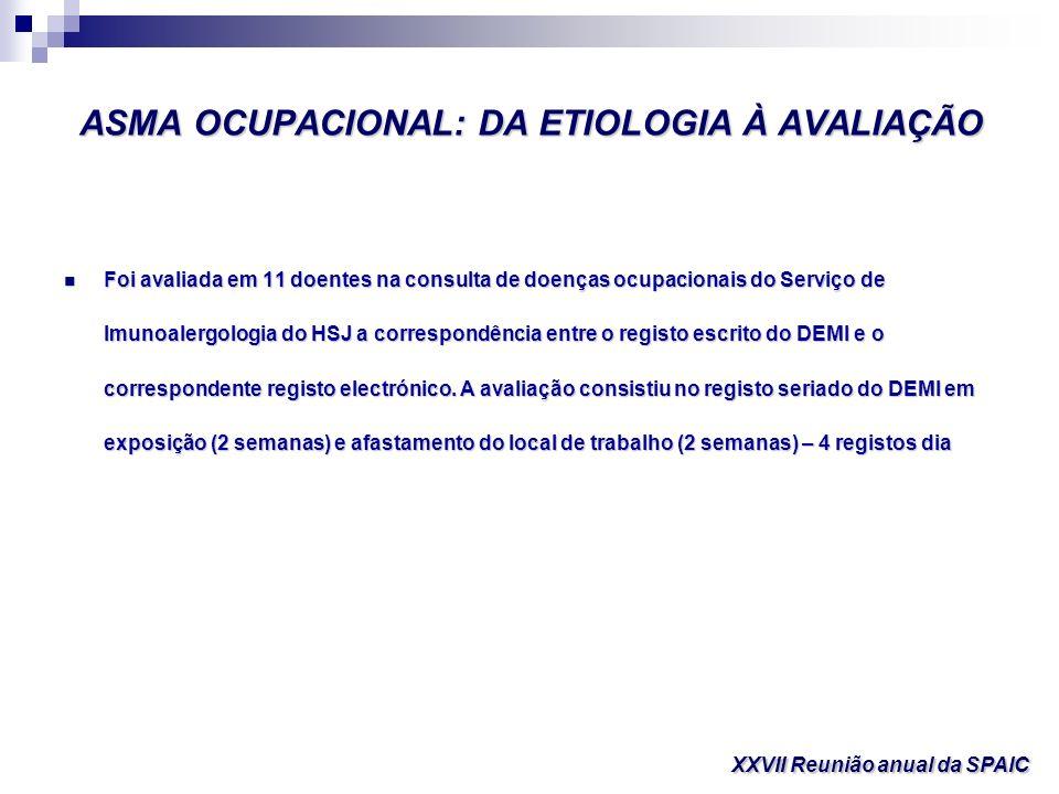 ASMA OCUPACIONAL: DA ETIOLOGIA À AVALIAÇÃO Foi avaliada em 11 doentes na consulta de doenças ocupacionais do Serviço de Imunoalergologia do HSJ a corr