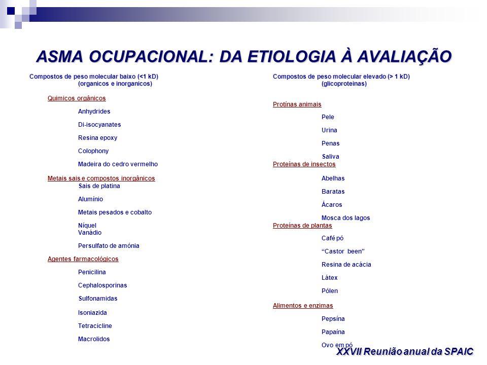 ASMA OCUPACIONAL: DA ETIOLOGIA À AVALIAÇÃO Compostos de peso molecular baixo ( 1 kD) (organicos e inorganicos)(glicoproteinas) Quimicos orgânicos Prot