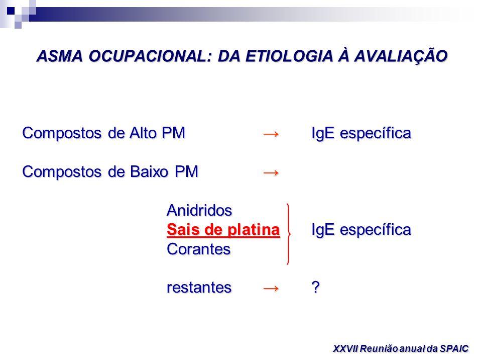 ASMA OCUPACIONAL: DA ETIOLOGIA À AVALIAÇÃO XXVII Reunião anual da SPAIC Compostos de Alto PMIgE específica Compostos de Baixo PM Anidridos Sais de pla