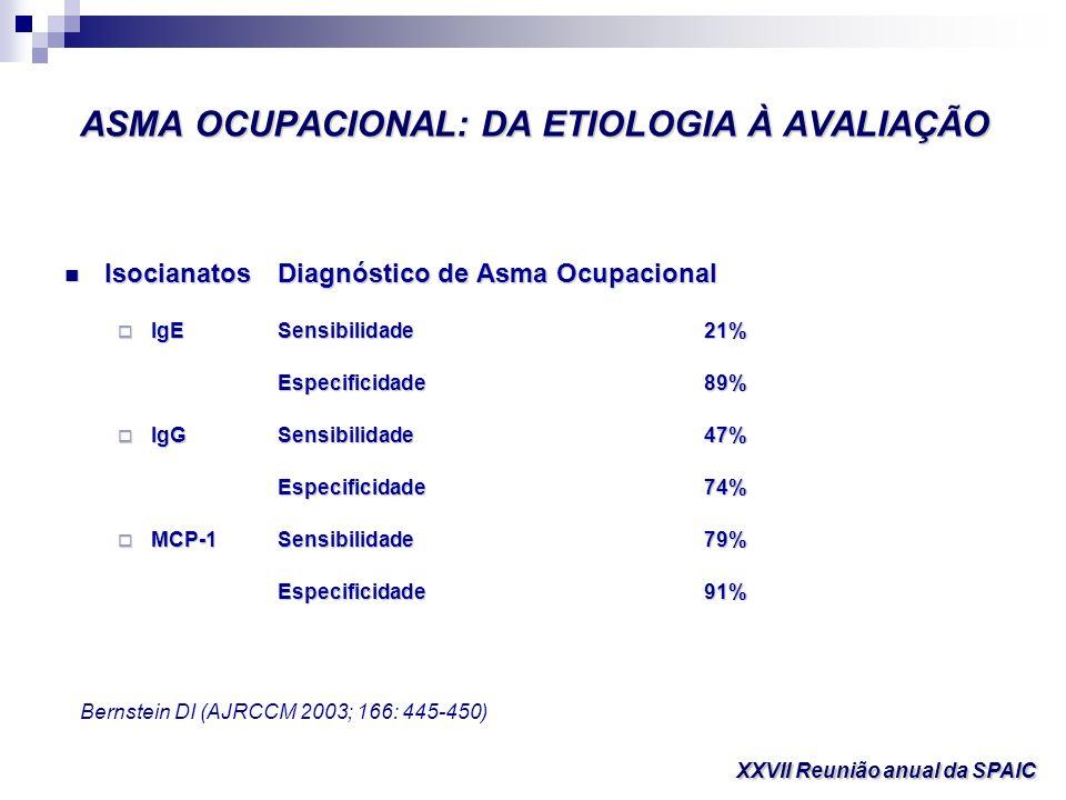 ASMA OCUPACIONAL: DA ETIOLOGIA À AVALIAÇÃO IsocianatosDiagnóstico de Asma Ocupacional IsocianatosDiagnóstico de Asma Ocupacional IgESensibilidade21% I