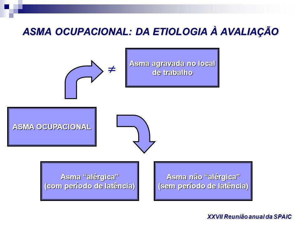 ASMA OCUPACIONAL: DA ETIOLOGIA À AVALIAÇÃO XXVII Reunião anual da SPAIC ASMA OCUPACIONAL Asma agravada no local de trabalho Asma alérgica (com período