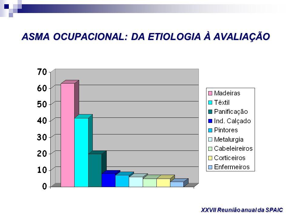 ASMA OCUPACIONAL: DA ETIOLOGIA À AVALIAÇÃO XXVII Reunião anual da SPAIC