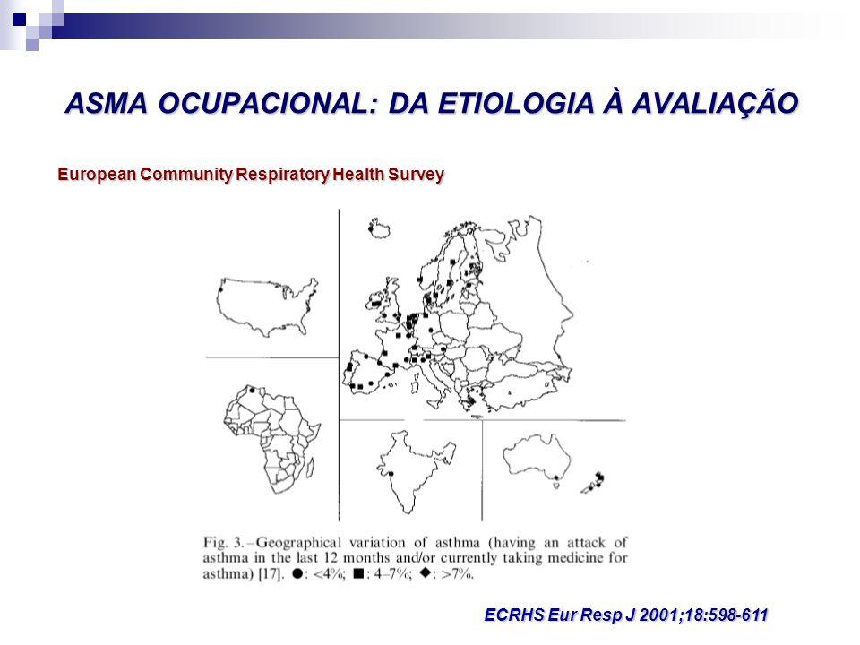 ASMA OCUPACIONAL: DA ETIOLOGIA À AVALIAÇÃO European Community Respiratory Health Survey 5% a 10% dos casos de asmas são atribuídos a factores ocupacionais.