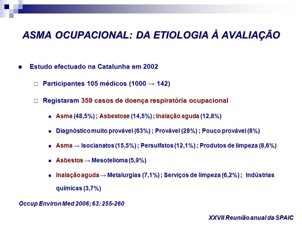 ASMA OCUPACIONAL: DA ETIOLOGIA À AVALIAÇÃO Registo oficial da Catalunha em 2002 Registo oficial da Catalunha em 2002 Casos de doenças respiratórias Casos de doenças respiratórias participadas 99 359 participadas 99 359 Asma 42 (42%) 174 Asma 42 (42%) 174 Infecções 15 (15,1%) 5 Infecções 15 (15,1%) 5 Inalações agudas 9 (9,1%) 46 Inalações agudas 9 (9,1%) 46 Bronquites 9 (9,1%) 10 Bronquites 9 (9,1%) 10 Asbestoses 3 (3%) 52 Asbestoses 3 (3%) 52 Outras 15 (15,1%) 72 Outras 15 (15,1%) 72 Incidência em 2002 44,4 / 1.000000 159 / 1.000000 Incidência em 2002 44,4 / 1.000000 159 / 1.000000 XXVII Reunião anual da SPAIC Occup Environ Med 2006; 63: 255-260 Estudo de vigilância epidemiológica
