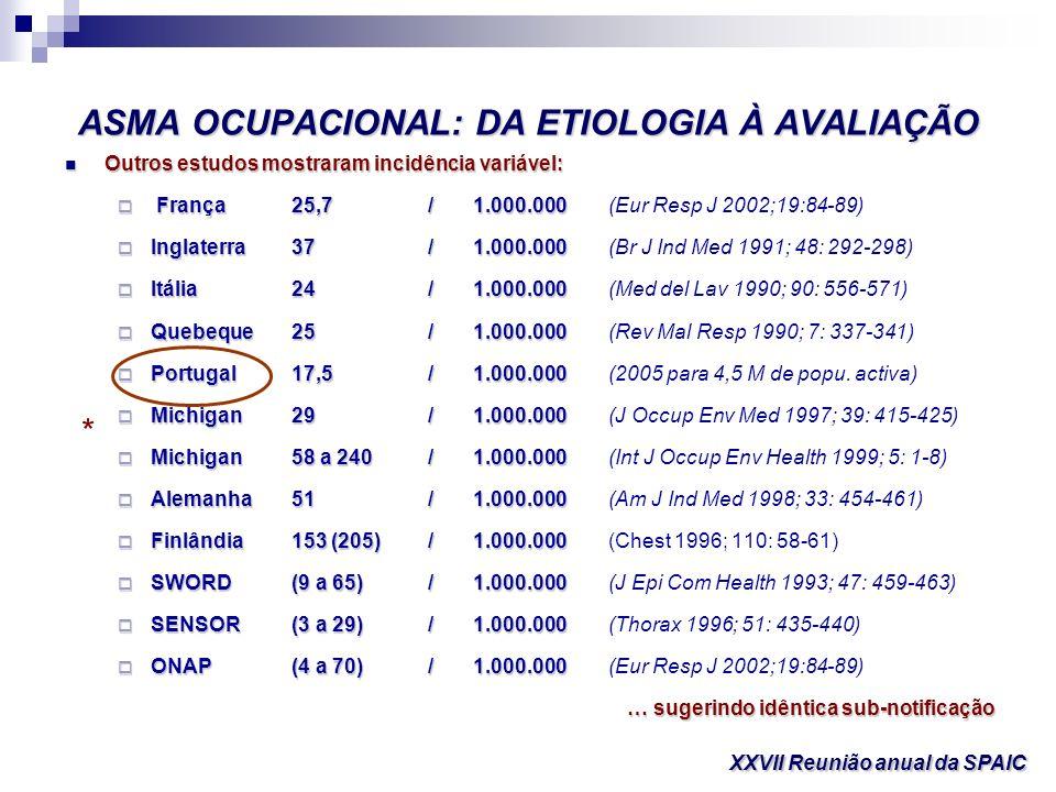 ASMA OCUPACIONAL: DA ETIOLOGIA À AVALIAÇÃO XXVII Reunião anual da SPAIC Diagn ó stico n (%) Asma ocupacional 89 (46) Asma não ocupacional 18 (11) Rinite ocupacional9 (5) Bissinose2 (1) Alergia l á tex 1 (0,5) Dermatite contacto substâncias irritativas1 (0,5) Dermatite contacto n í quel 1 (0,5) Urtic á ria de contacto 1 (0,5) Dermatite contacto1 (0,5) Pneumoconiose (alum í nio) 1 (0,5) Suberose1 (0,5) Rinite não al é rgica não relacionada com a profissão 1 (0,5) Urtic á ria colin é rgica 1 (0,5) Traque í te esp á stica 1 (0,5) Pneumonite de Hipersensibilidade2 (1) S í ndrome edif í cio doente 1 (0,5) Sem doen ç a 21 (11 21 (11) Não conclusivo32 (16) Não conclu í do 6 (3)