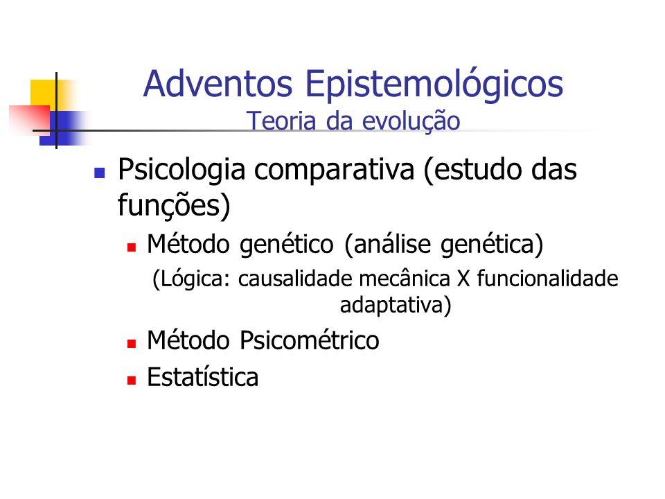 Psicologia comparativa (estudo das funções) Método genético (análise genética) (Lógica: causalidade mecânica X funcionalidade adaptativa) Método Psico