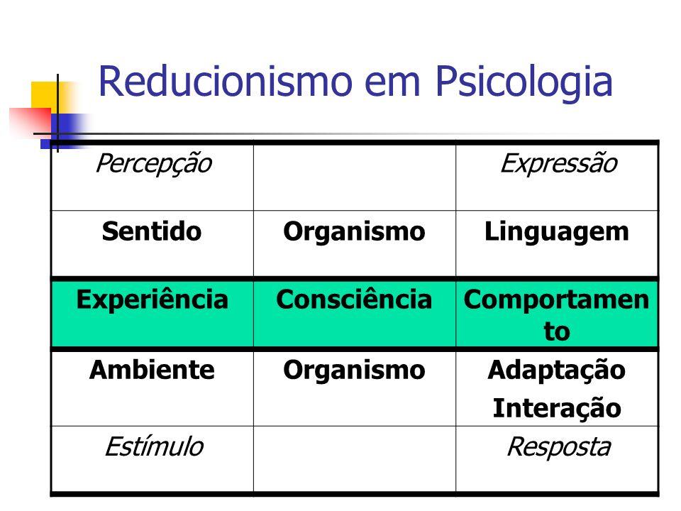 Na Psicologia Atomismo na decomposição do fluxo comportamental Mecanicismo na explicação de processos psicológicos Conceito de reflexo (reflexologia) Pavlov, Ebbinghaus Primórdios da Psicologia Industrial