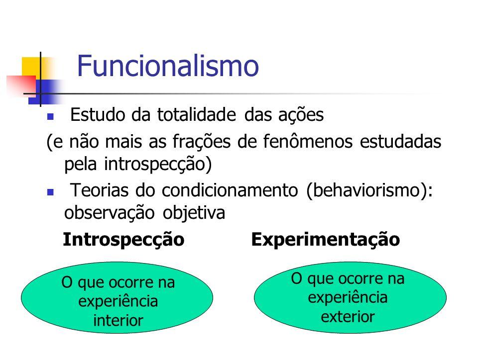 Funcionalismo Estudo da totalidade das ações (e não mais as frações de fenômenos estudadas pela introspecção) Teorias do condicionamento (behaviorismo