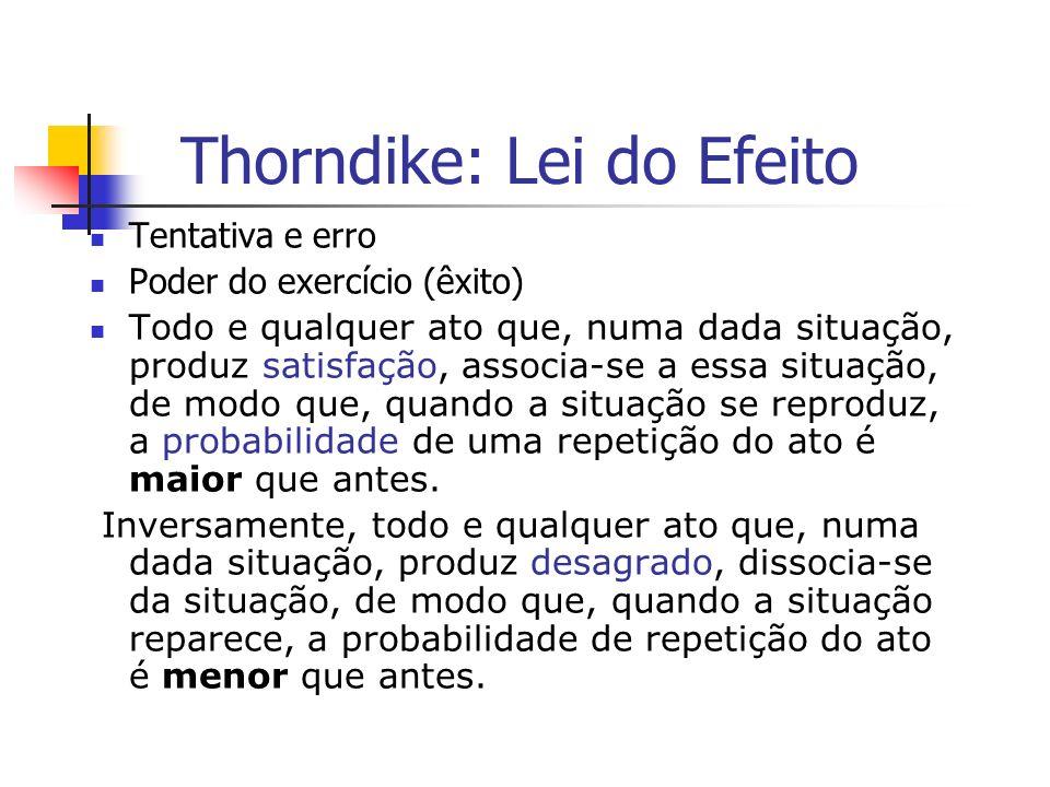Thorndike: Lei do Efeito Tentativa e erro Poder do exercício (êxito) Todo e qualquer ato que, numa dada situação, produz satisfação, associa-se a essa