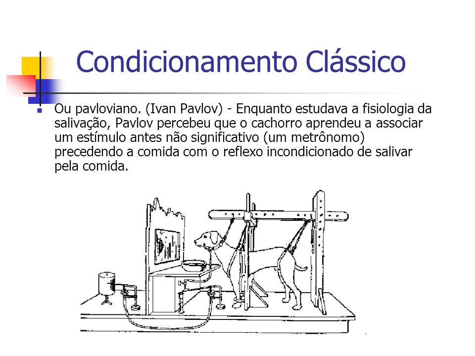 Condicionamento Clássico Ou pavloviano. (Ivan Pavlov) - Enquanto estudava a fisiologia da salivação, Pavlov percebeu que o cachorro aprendeu a associa