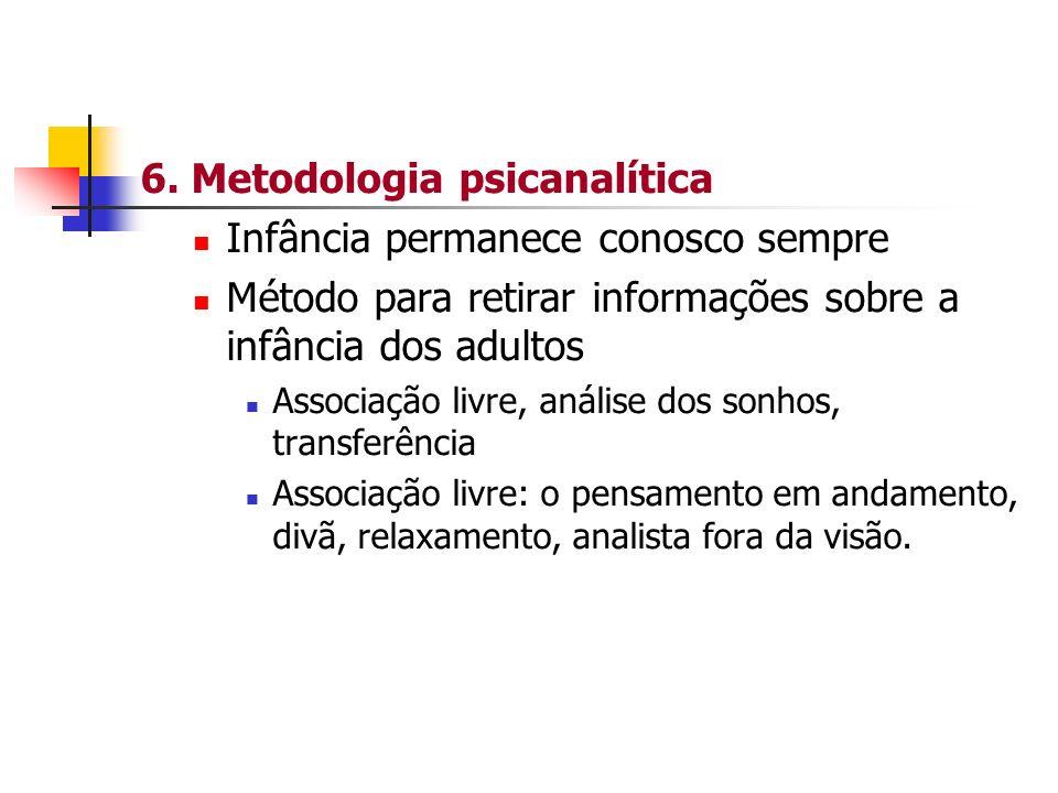6. Metodologia psicanalítica Infância permanece conosco sempre Método para retirar informações sobre a infância dos adultos Associação livre, análise
