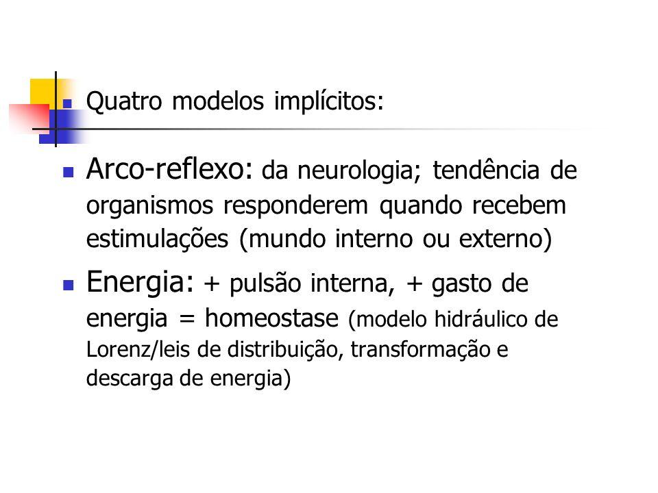 Quatro modelos implícitos: Arco-reflexo: da neurologia; tendência de organismos responderem quando recebem estimulações (mundo interno ou externo) Ene