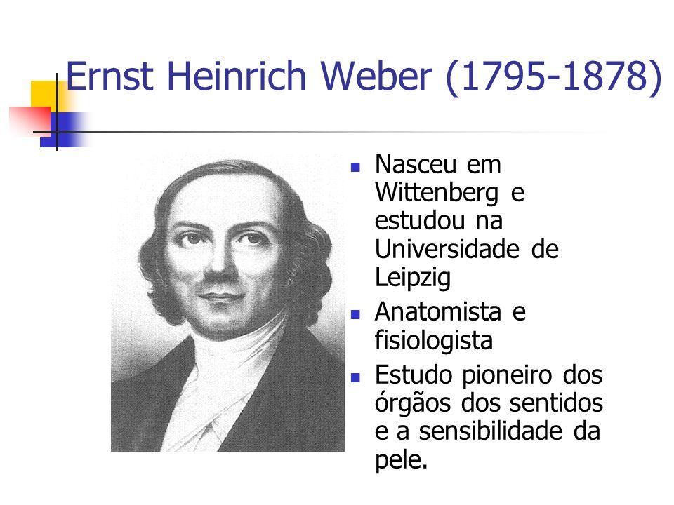 Psicologia comparativa (estudo das funções) Método genético (análise genética) (Lógica: causalidade mecânica X funcionalidade adaptativa) Método Psicométrico Estatística Adventos Epistemológicos Teoria da evolução