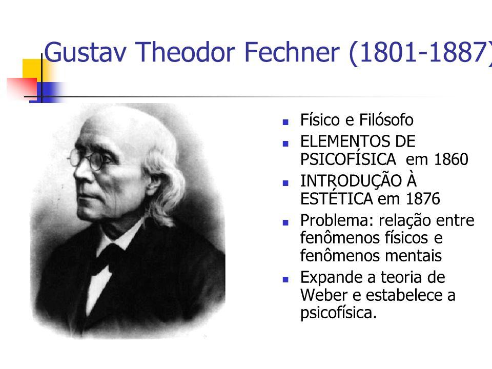 Elemente der Psychophysik.1860.