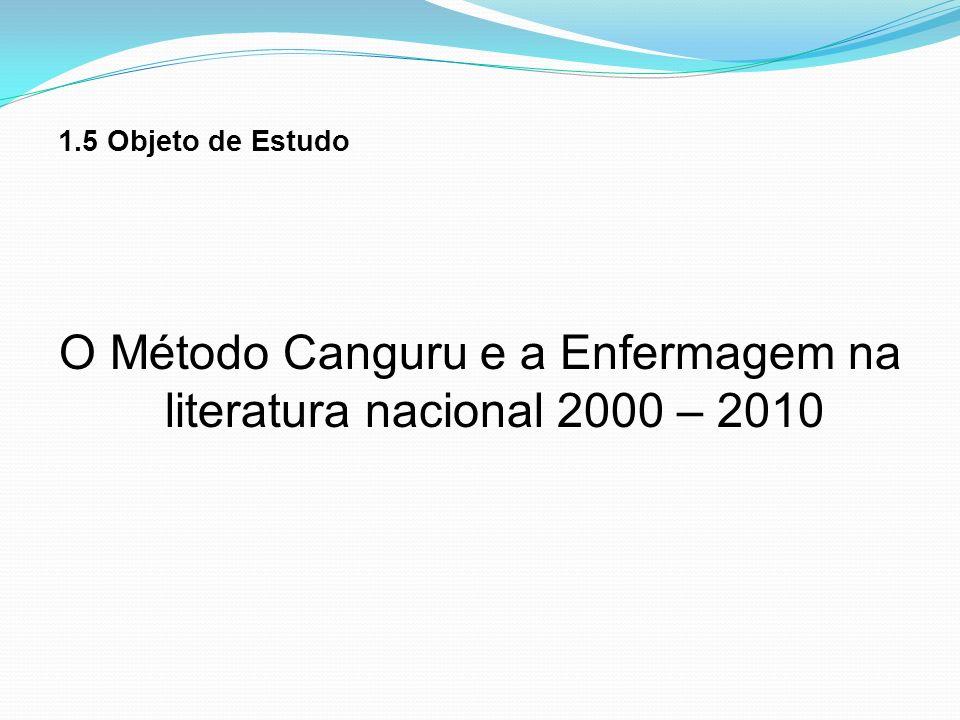 1.5 Objeto de Estudo O Método Canguru e a Enfermagem na literatura nacional 2000 – 2010