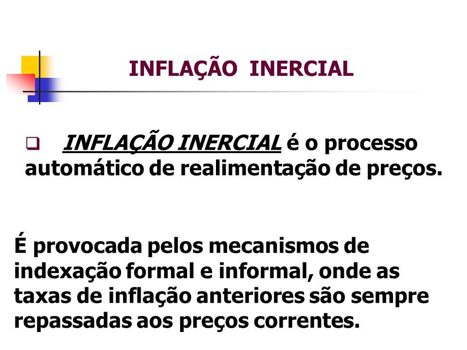 INFLAÇÃO INERCIAL INFLAÇÃO INERCIAL é o processo automático de realimentação de preços. É provocada pelos mecanismos de indexação formal e informal, o