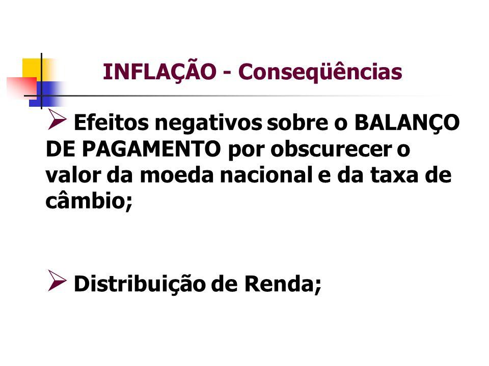 INFLAÇÃO - Conseqüências Efeitos negativos sobre o BALANÇO DE PAGAMENTO por obscurecer o valor da moeda nacional e da taxa de câmbio; Distribuição de