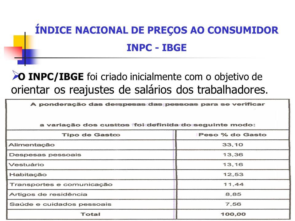 ÍNDICE NACIONAL DE PREÇOS AO CONSUMIDOR INPC - IBGE O INPC/IBGE foi criado inicialmente com o objetivo de orientar os reajustes de salários dos trabal