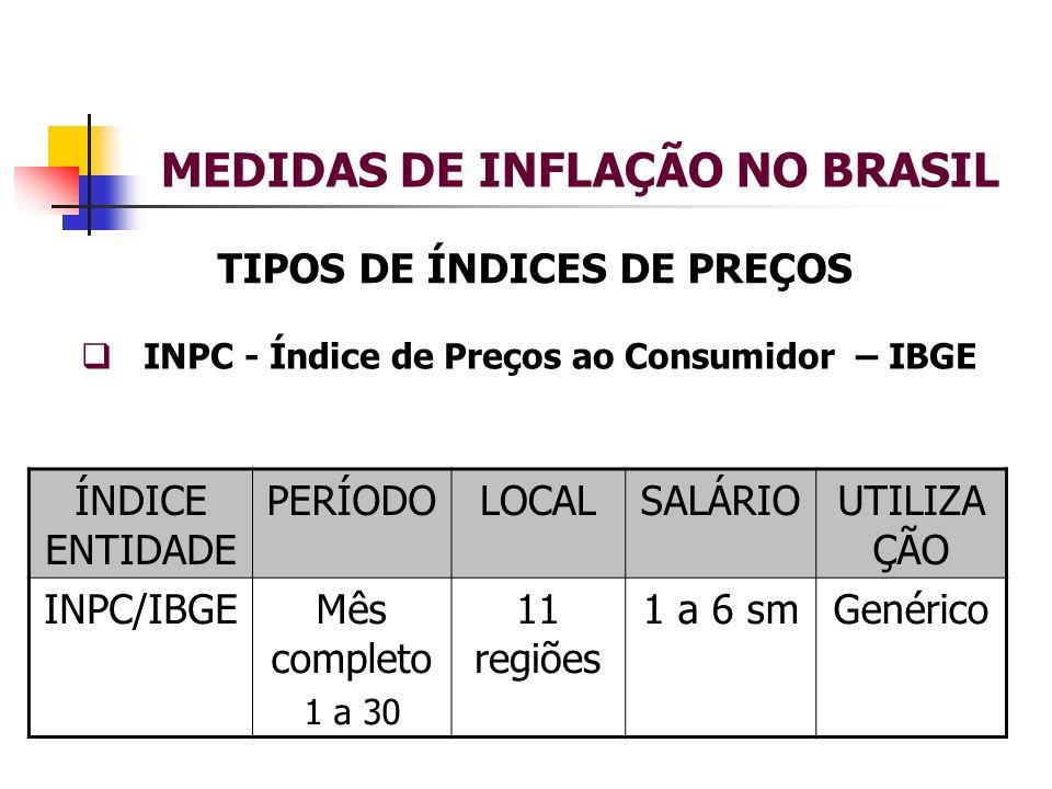 MEDIDAS DE INFLAÇÃO NO BRASIL TIPOS DE ÍNDICES DE PREÇOS INPC - Índice de Preços ao Consumidor – IBGE ÍNDICE ENTIDADE PERÍODOLOCALSALÁRIOUTILIZA ÇÃO I