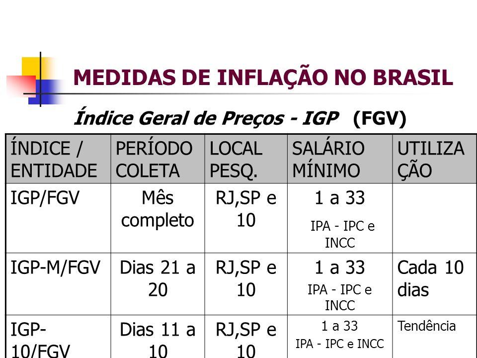 MEDIDAS DE INFLAÇÃO NO BRASIL Índice Geral de Preços - IGP (FGV) ÍNDICE / ENTIDADE PERÍODO COLETA LOCAL PESQ. SALÁRIO MÍNIMO UTILIZA ÇÃO IGP/FGVMês co