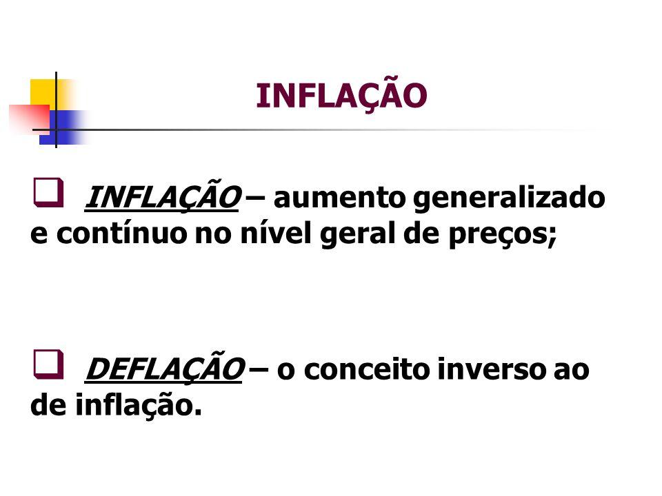 INFLAÇÃO – aumento generalizado e contínuo no nível geral de preços; DEFLAÇÃO – o conceito inverso ao de inflação.
