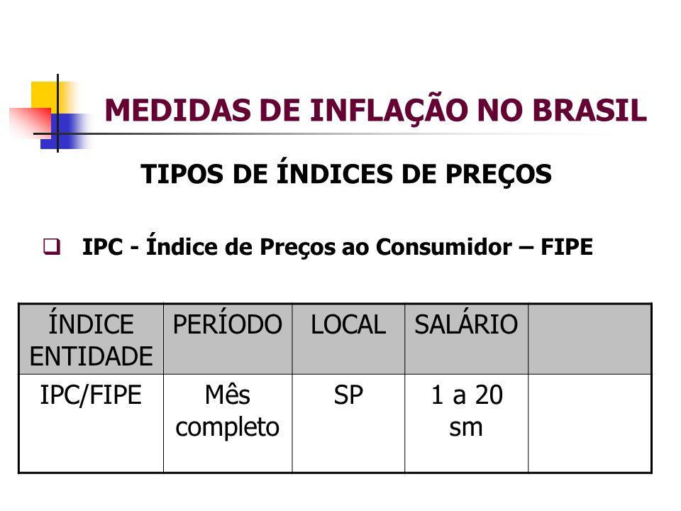 MEDIDAS DE INFLAÇÃO NO BRASIL TIPOS DE ÍNDICES DE PREÇOS IPC - Índice de Preços ao Consumidor – FIPE ÍNDICE ENTIDADE PERÍODOLOCALSALÁRIO IPC/FIPEMês c