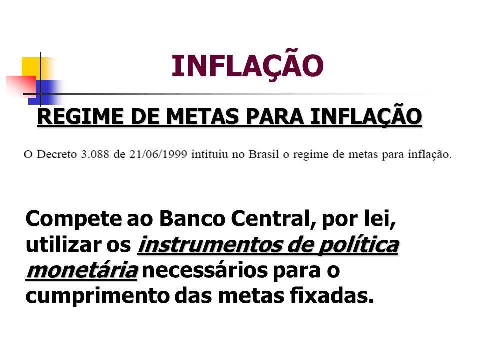 INFLAÇÃO REGIME DE METAS PARA INFLAÇÃO instrumentos de política monetária Compete ao Banco Central, por lei, utilizar os instrumentos de política mone