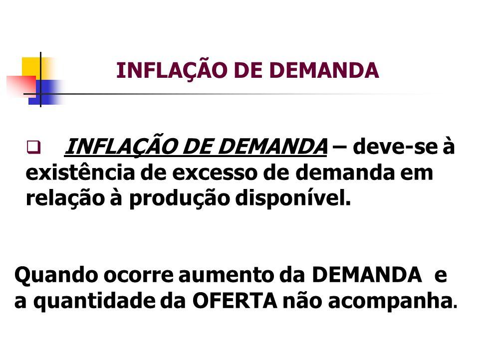 INFLAÇÃO DE DEMANDA INFLAÇÃO DE DEMANDA – deve-se à existência de excesso de demanda em relação à produção disponível. Quando ocorre aumento da DEMAND