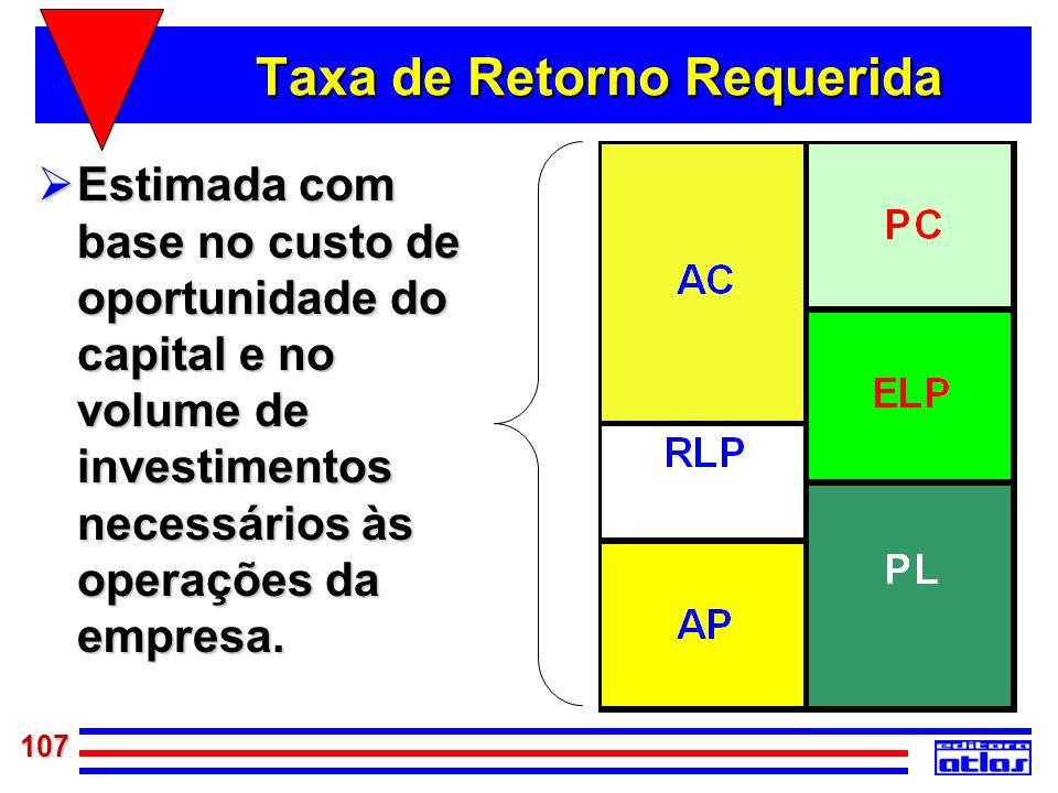 107 Taxa de Retorno Requerida Estimada com base no custo de oportunidade do capital e no volume de investimentos necessários às operações da empresa.