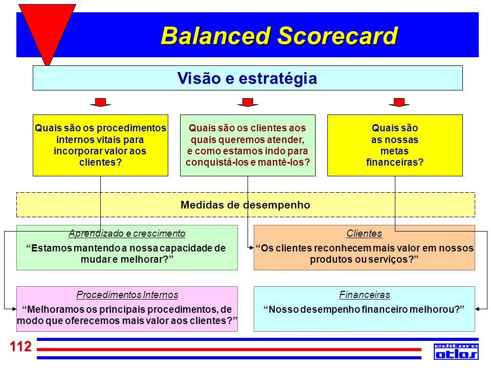 112 Medidas de desempenho Visão e estratégia Quais são as nossas metas financeiras? Quais são os procedimentos internos vitais para incorporar valor a