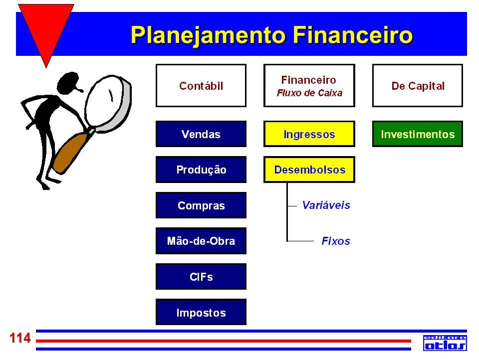 114 Planejamento Financeiro