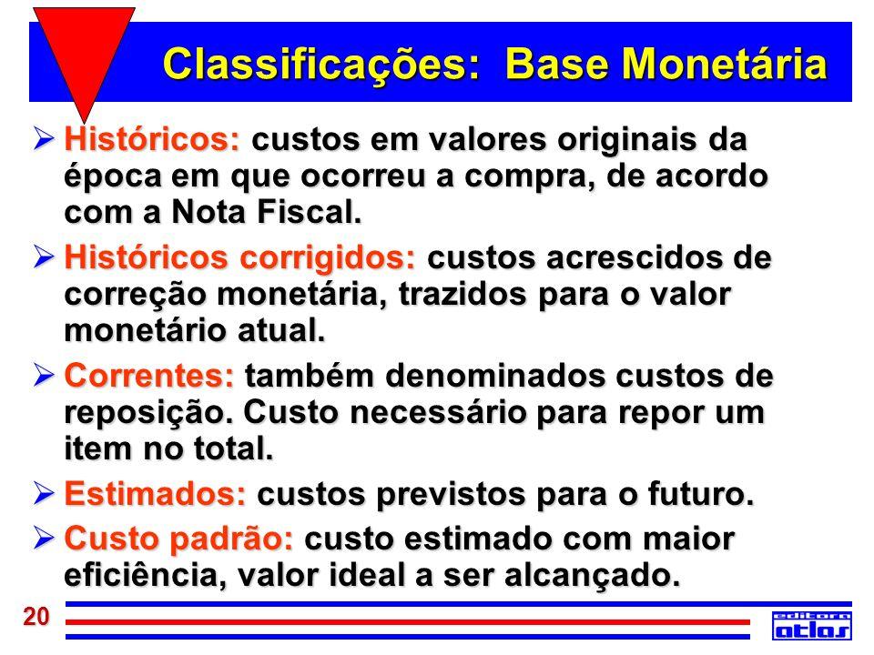20 Classificações: Base Monetária Históricos: custos em valores originais da época em que ocorreu a compra, de acordo com a Nota Fiscal. Históricos: c