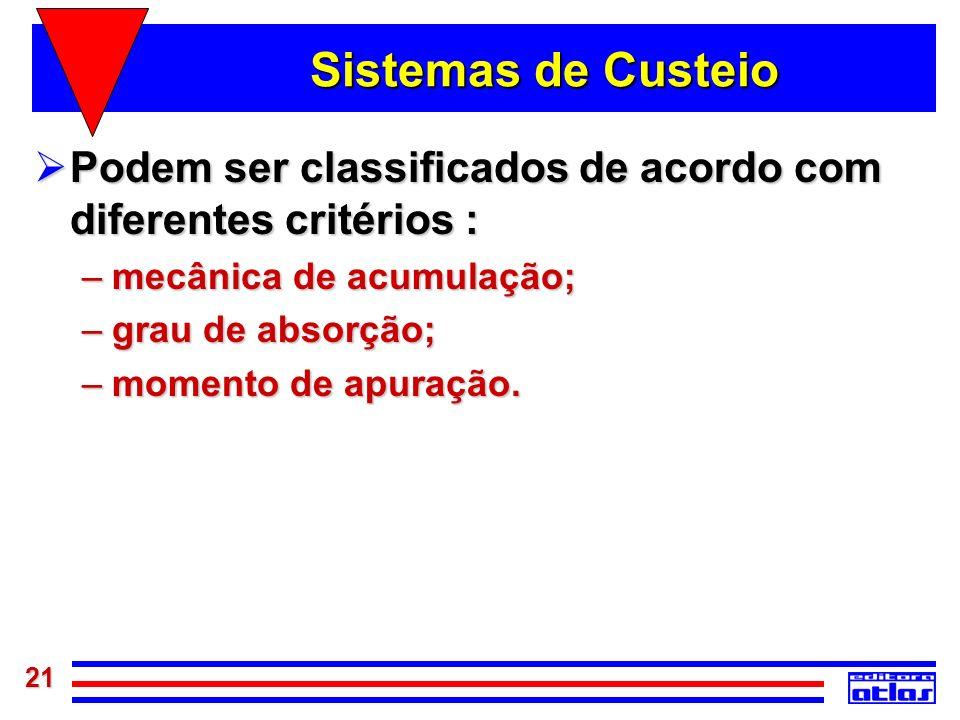 21 Sistemas de Custeio Podem ser classificados de acordo com diferentes critérios : Podem ser classificados de acordo com diferentes critérios : –mecâ