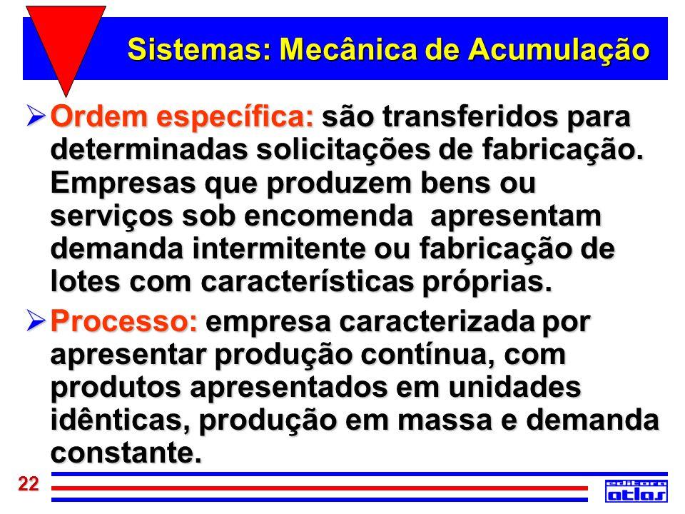 22 Sistemas: Mecânica de Acumulação Ordem específica: são transferidos para determinadas solicitações de fabricação. Empresas que produzem bens ou ser