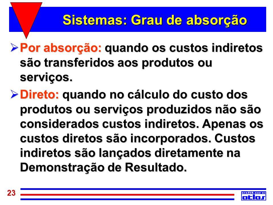 23 Sistemas: Grau de absorção Por absorção: quando os custos indiretos são transferidos aos produtos ou serviços. Por absorção: quando os custos indir